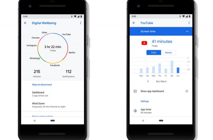 Digital Wellbeing Android 9