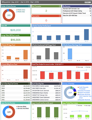 Atrium Billing dashboard