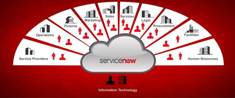 ServiceNow-New-Partner.jpg