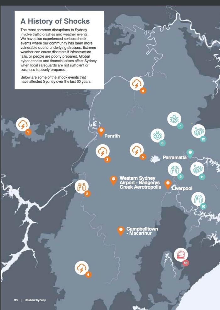 Sydney history of shocks pt1
