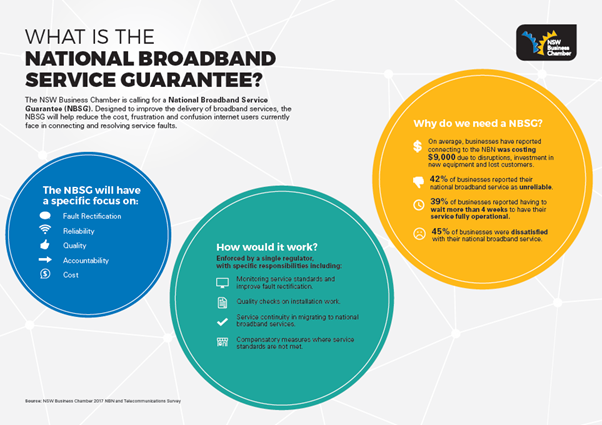 NBN-infographic.png