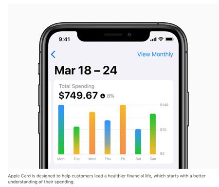 Apple card spend analytics