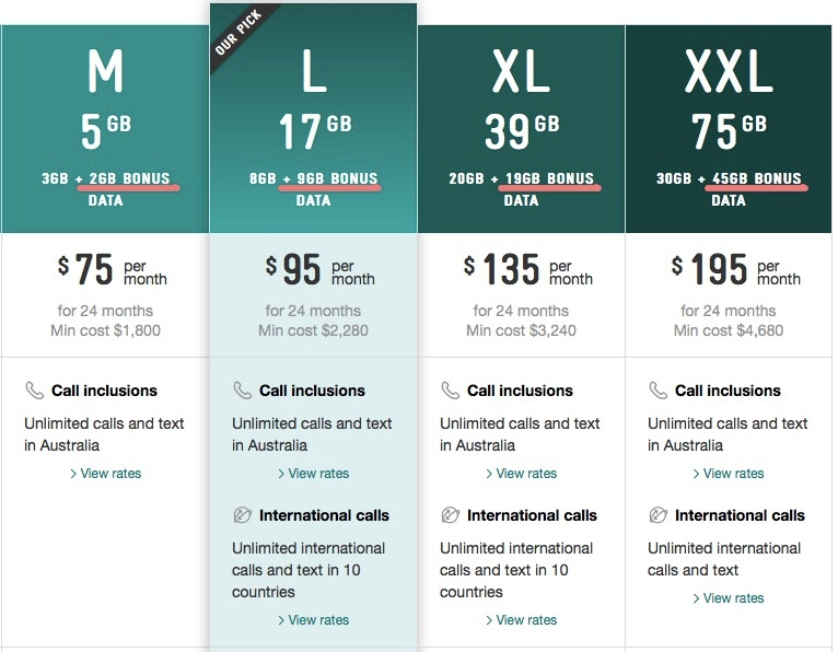 This Is Telstra's iPhone 7 And iPhone 7 Plus Plan Pricing