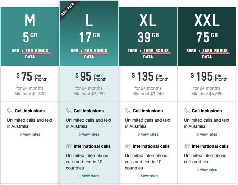 Telstra my business mobile plans bonus data.jpg