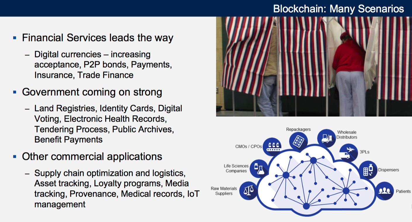 Gartner Blockchain.png