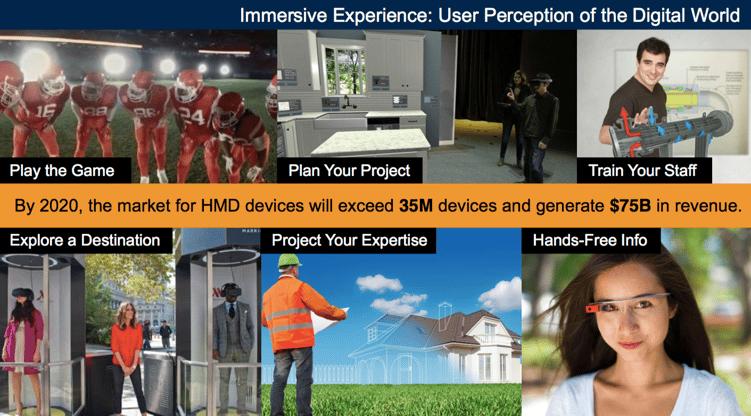 Gartner Immersive Experience.png