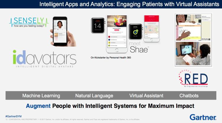 Gartner Intelligent Apps.png
