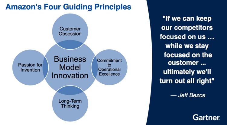 Amazon guiding principles.png