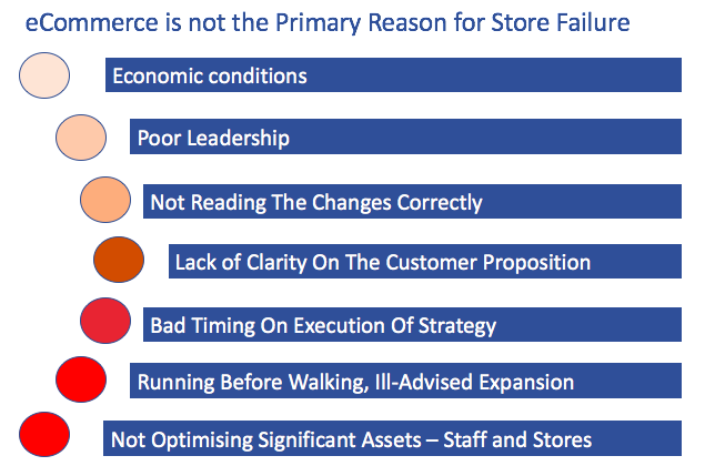 Store Failures Gartner-297961-edited.png