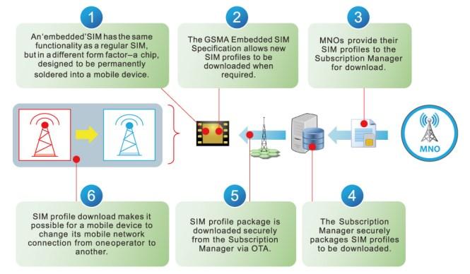 eSIM infographic.jpg