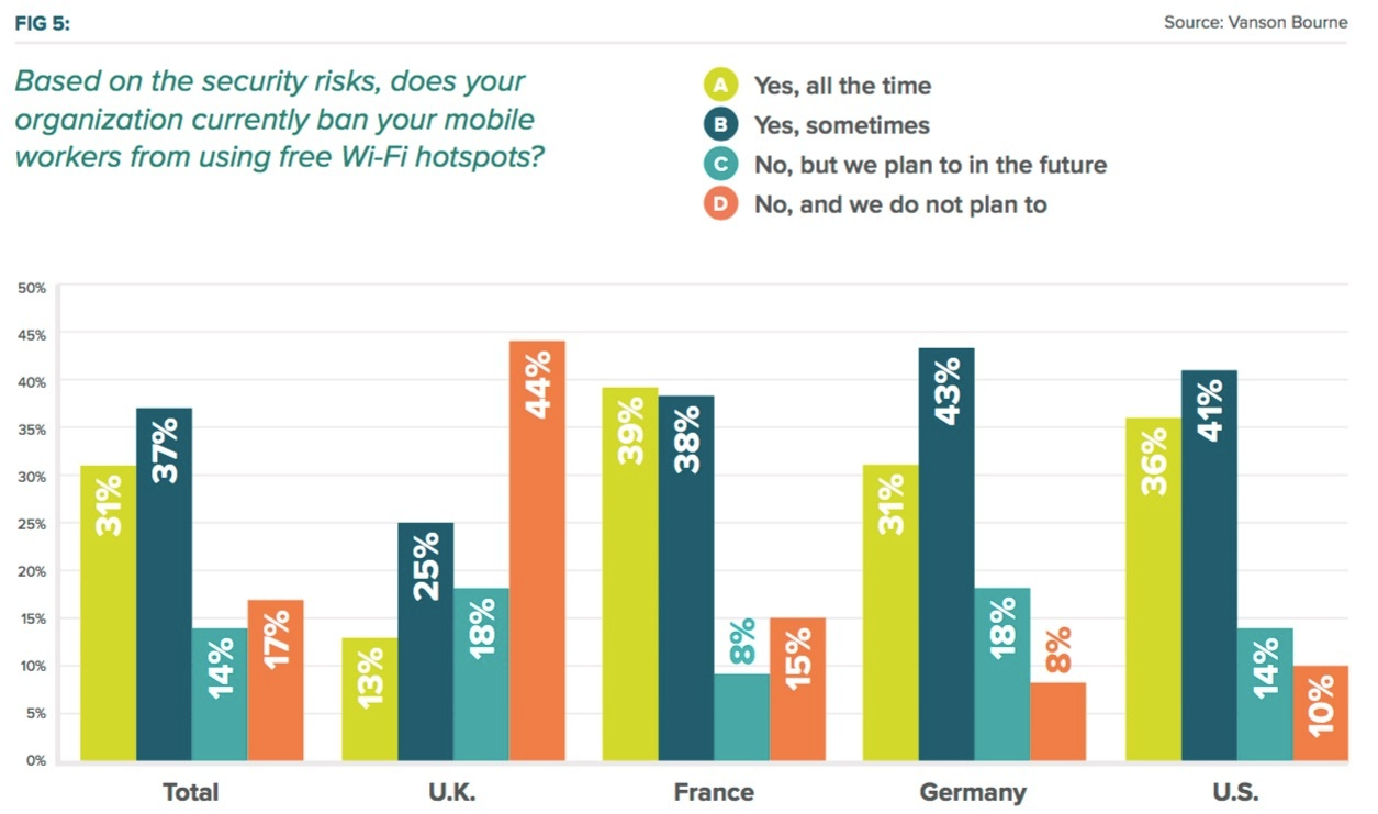 Wifi ban stats.jpg