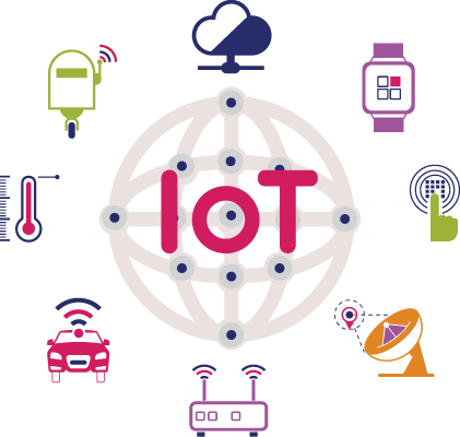 Clean-IoT