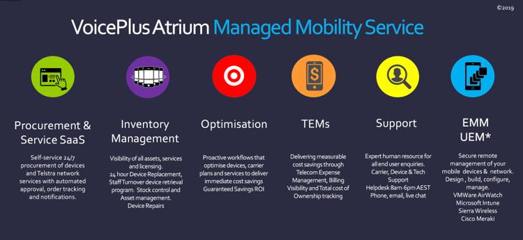 VoicePlus Atrium MMS 2019 slide
